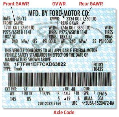 Ford Towing Guide Maximum Trailer Weight Blue Oval Trucks